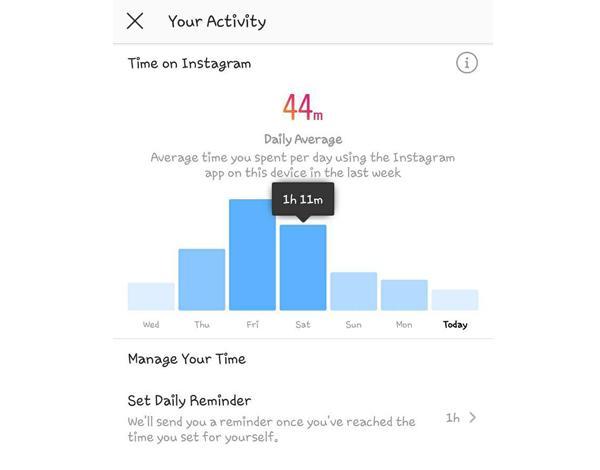مدیریت زمان استفاده از اینستاگرام