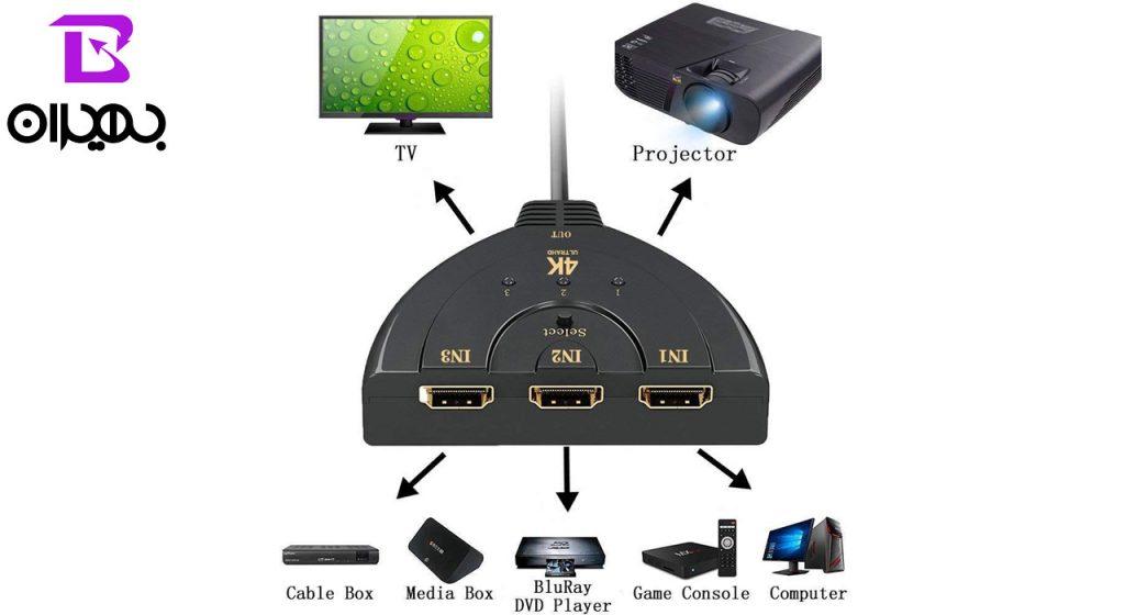 سوئیچ HDMI 4K دستی 3 پورت مدل 025