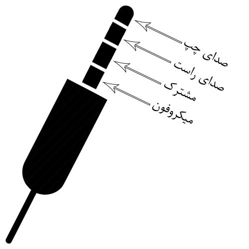 کابل صدای 3 خط