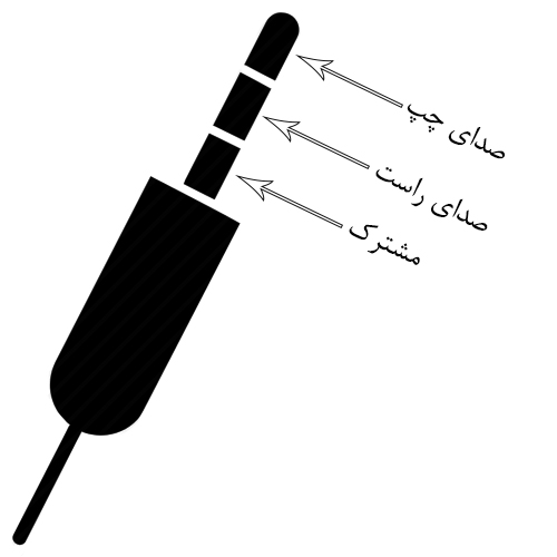 کابل صدای 2 خط